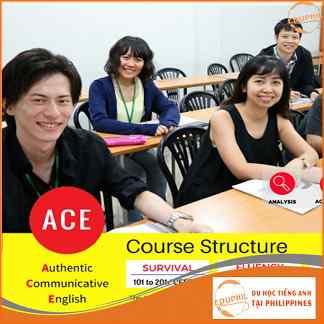Khóa Học Tiếng Anh ACE – Chú trọng nâng cao kỹ năng nói
