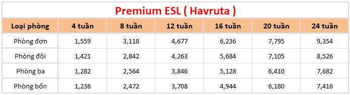 hoc-phi-khoa-premium-esl-truong-anh-ngu-ims