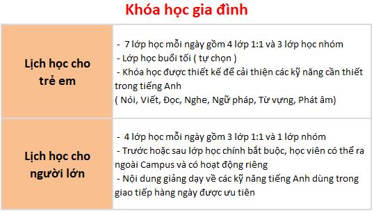 khoa-hoc-family-course-truong-anh-ngu-ims