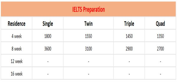 bang-gia-cella-ielts-pre