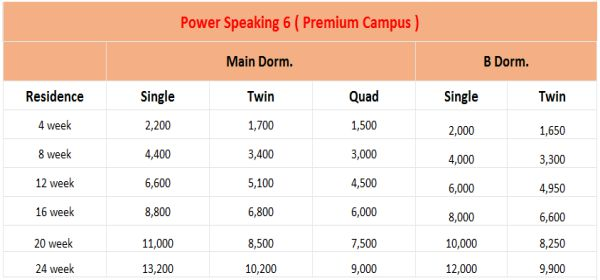 bang-gia-cella-premium-pw6