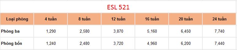 học phí khóa esl 521 trường anh ngữ talk