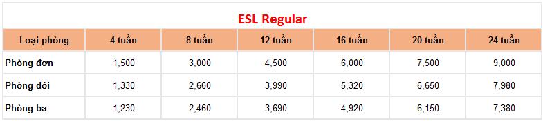 học phí trường Anh ngữ LSLC