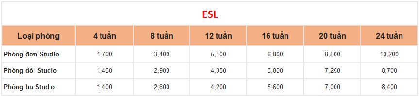 tính chi phí học tiếng Anh 3 tháng tại Philippines