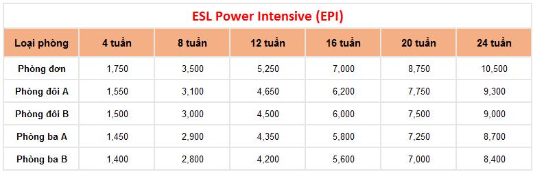 học phí khóa ESL Power Intensive trường Anh ngữ CIP