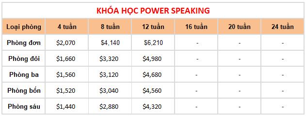 hoc phi khoa Power Speaking cua truong C2 UBEC