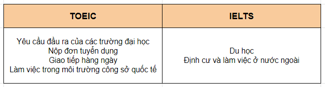 du-hoc-philippines