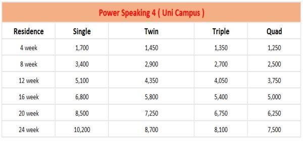 bang-hoc-phi-cella-uni-campus-power-speaking-4