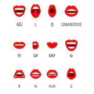 Bảng phát âm tiếng Anh tiêu chuẩn