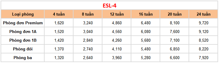 học phí ESL 4 tại trường Anh ngữ FELLA 1