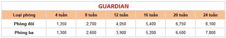 học phí khóa guadian tại trường Anh ngữ FELLA 1