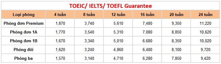 học phí luyện thi đảm bảo tại trường Anh ngữ FELLA 2