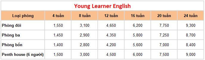 học phí khóa young learners english trường Anh ngữ Keystone