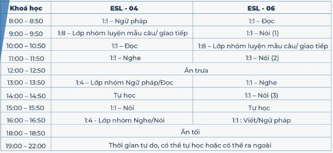 khóa học ESL tại trường Anh ngữ FELLA