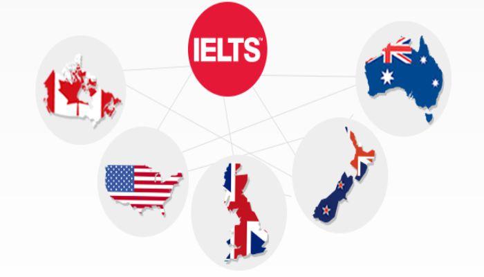 chi phí học tiếng Anh 6 tháng tại Philippines khóa IELTS