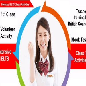 So sánh Intensive IELTS tại Cebu và Tarlac của SMEAG