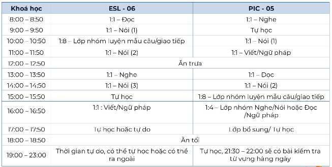 khóa học PS tại trường Anh ngữ FELLA