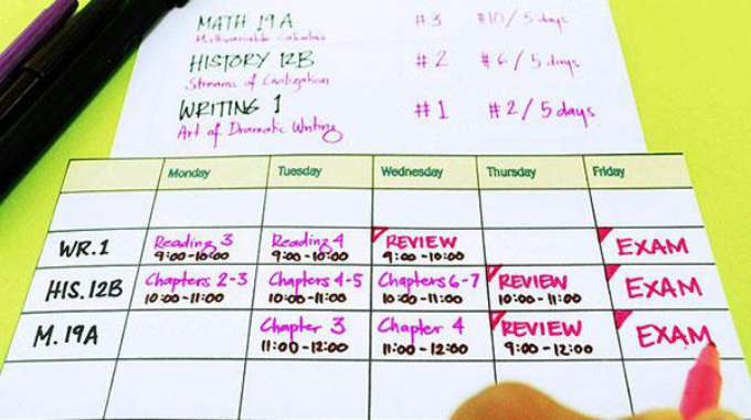 tự lên kế hoạch học tiếng Anh hiệu quả