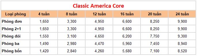 học phí khóa classic america core trường anh ngữ okea