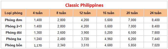 học phí khóa classic philippines trường anh ngữ okea