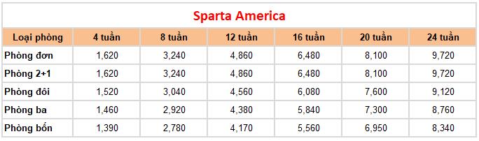 học phí khóa sparta america trường anh ngữ okea