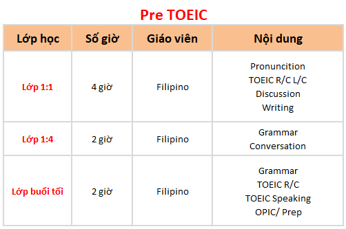 pre toeic của trường Anh ngữ OKEA