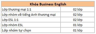 khoa-business-english-truong-3d-cebu