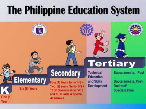 he-thong-giao-duc-philippines