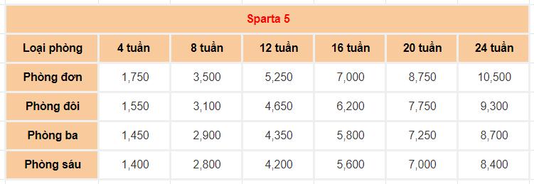sparta-fee-cij