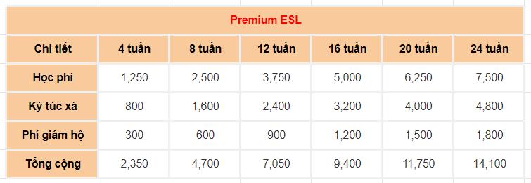 premium-esl