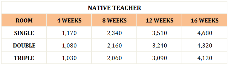 chi-phi-hoc-tap-truong-we-native-teacher
