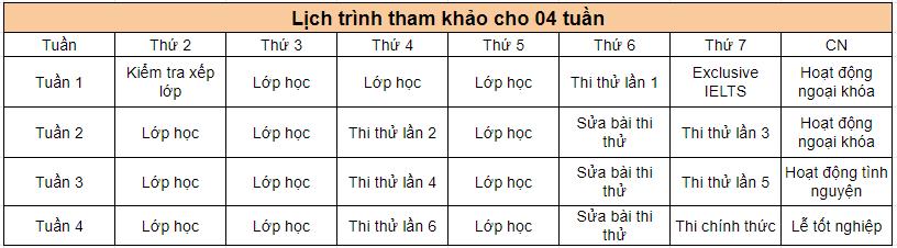 lich-trinh-tham-khao-smeag
