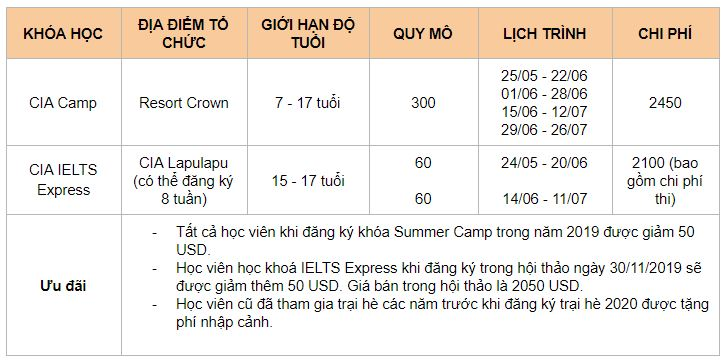 chi-phi-khoa-summer-camp
