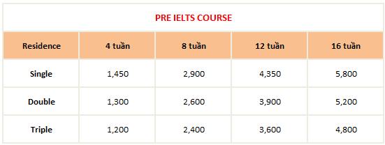 học phí Pre IELTS COURSE