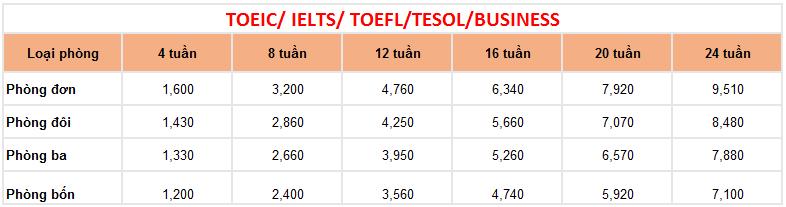bang-gia-truong-lslc-toeic