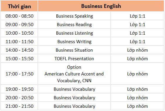 thời khóa biểu khóa học business trường anh ngữ LSLC