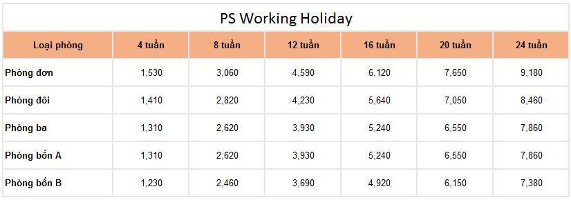 chi phí khóa ps working holiday