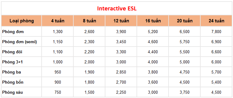 học phí khóa interactive trường Monol