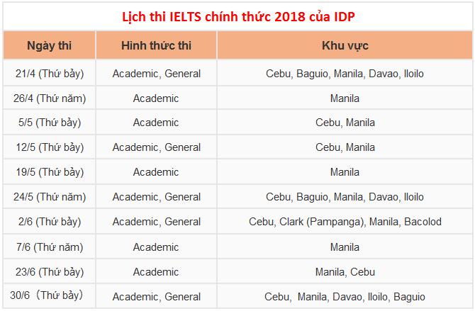 lich thi IELTS cua IDP nam 2018