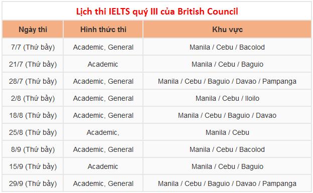 lich thi IELTS quy 3 cua british council