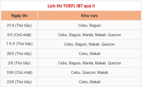 lich thi TOEFL quy 2 nam 2018