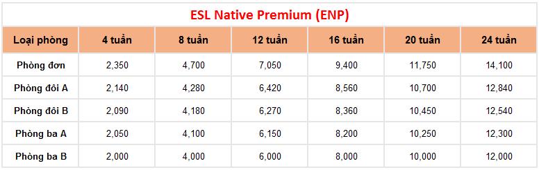 Học phí khóa ESL Native Premium trường Anh ngữ CIP