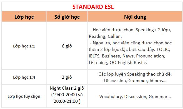 khóa standard trường Anh ngữ QQ English