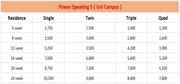 bang-hoc-phi-cella-uni-campus-power-speaking-5