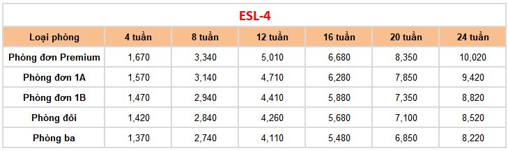 học phí khóa ESL 4 tại trường Anh ngữ FELLA 2