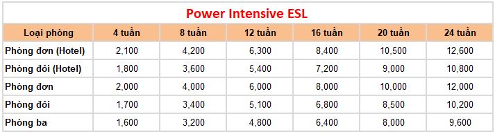 học phí trường Anh ngữ CIA khóa Power Intensive ESL
