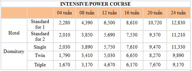 truong-Anh-ngu-CDU-hoc-phi-intensive