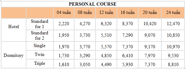 truong-Anh-ngu-CDU-hoc-phi-personal-course