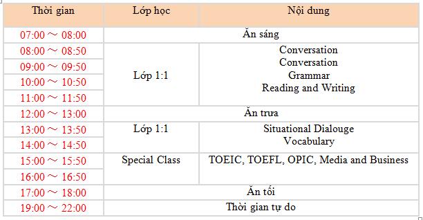 truong-Anh-ngu-CDU-khoa-intensive-speaking