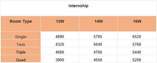 bang-gia-khoa-internship-truong-mk